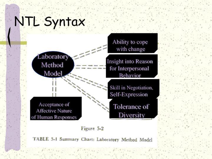 NTL Syntax