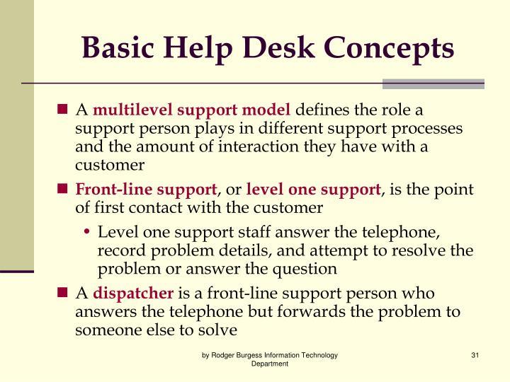 Basic Help Desk Concepts