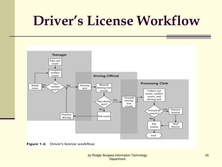 Driver's License Workflow