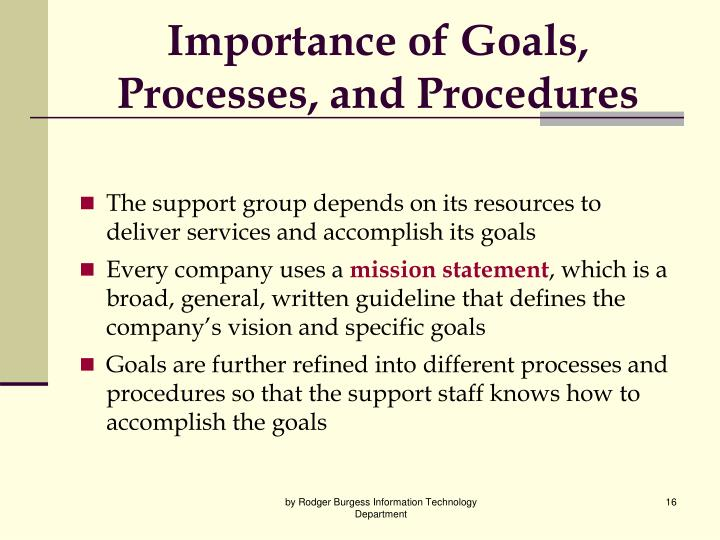 Importance of Goals,