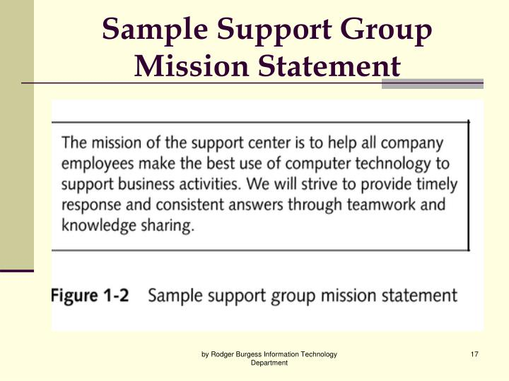 Sample Support Group