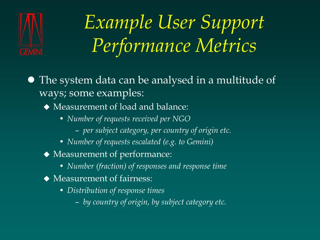 Example User Support Performance Metrics