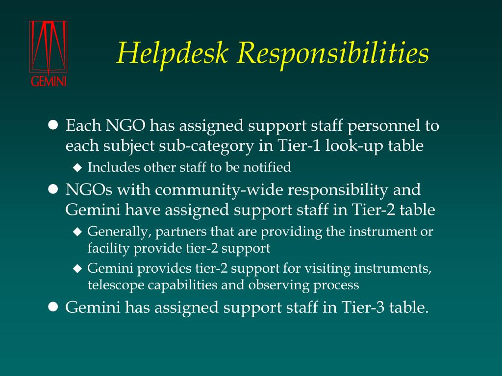 Helpdesk Responsibilities
