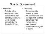 sparta government21