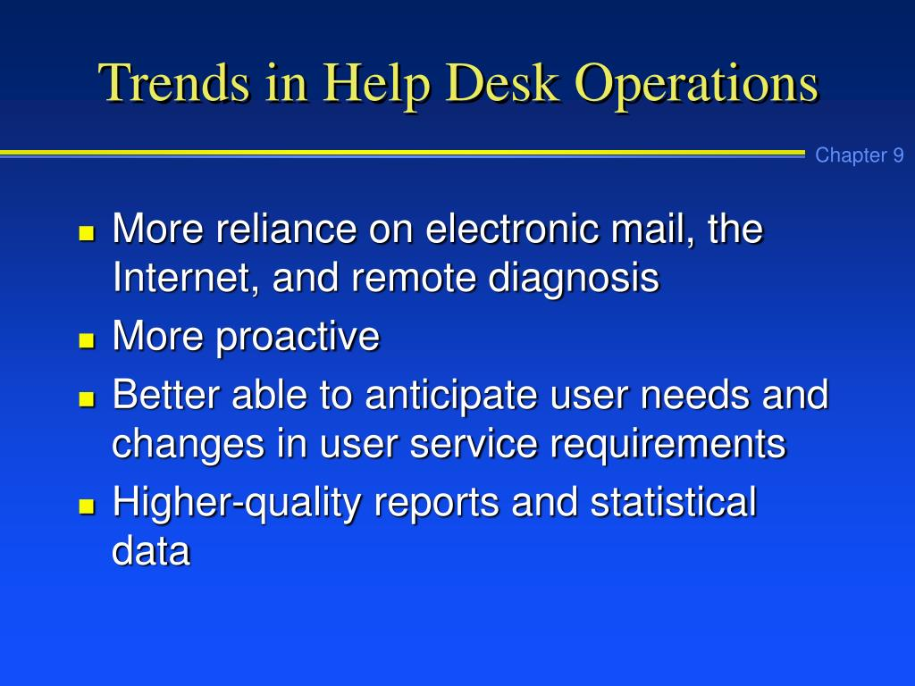 Trends in Help Desk Operations