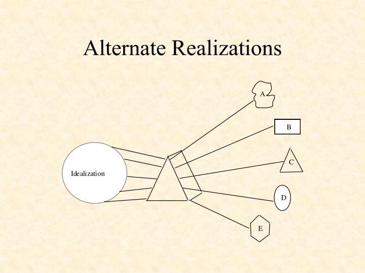 Alternate Realizations