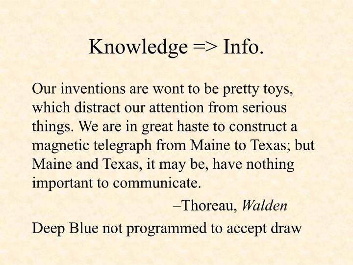 Knowledge => Info.