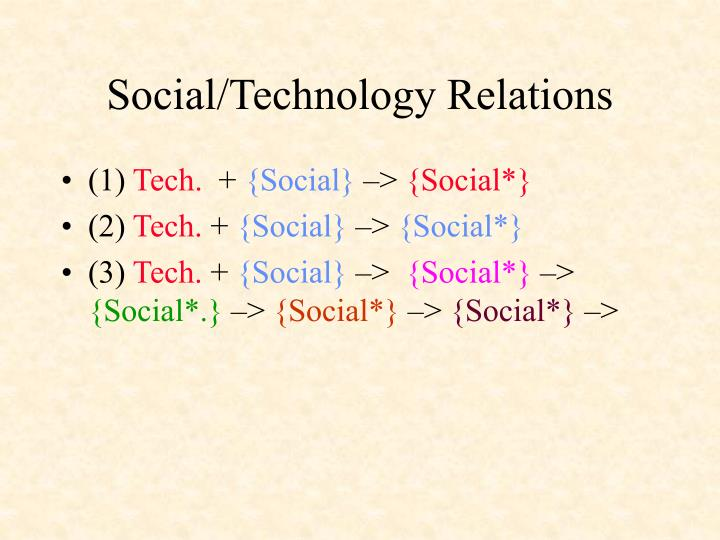 Social/Technology Relations