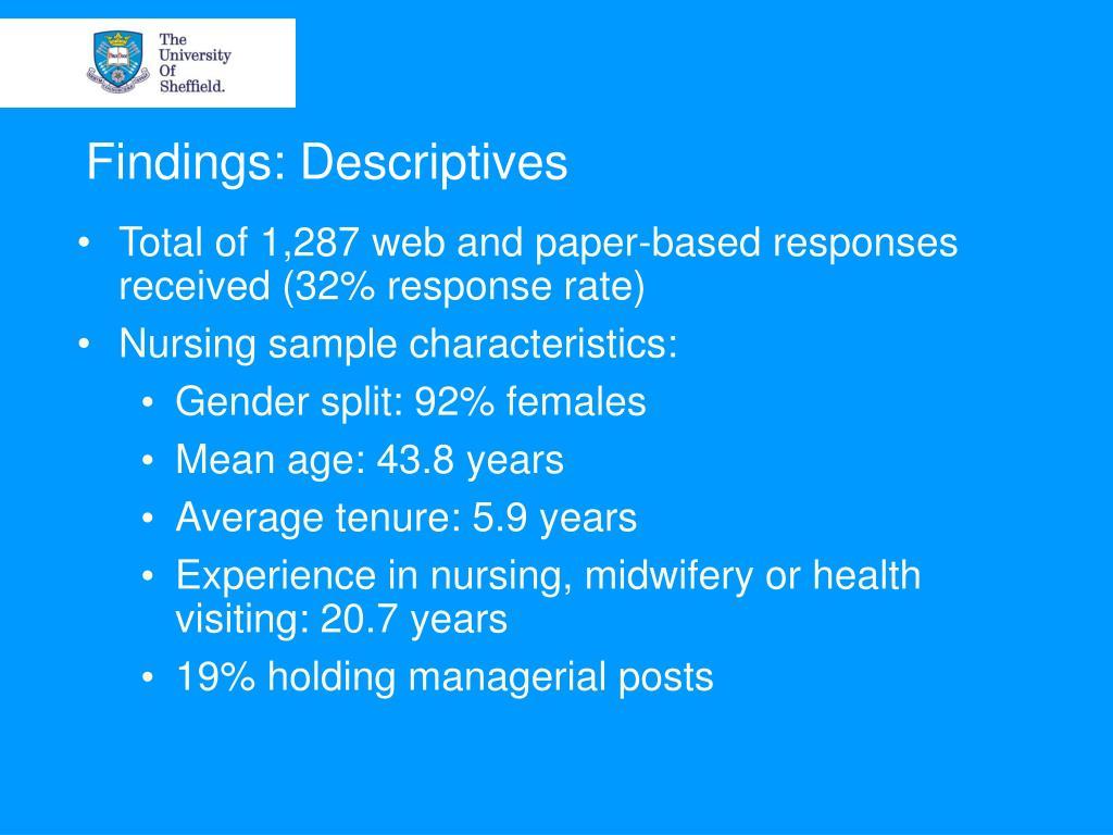 Findings: Descriptives