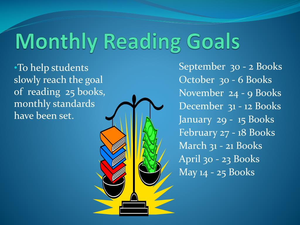 Monthly Reading Goals