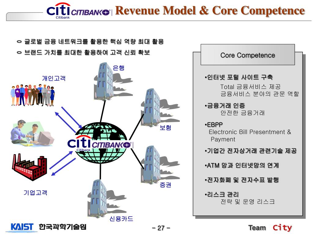 Revenue Model & Core Competence
