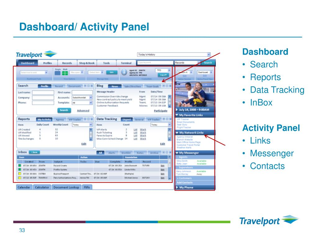 Dashboard/ Activity Panel