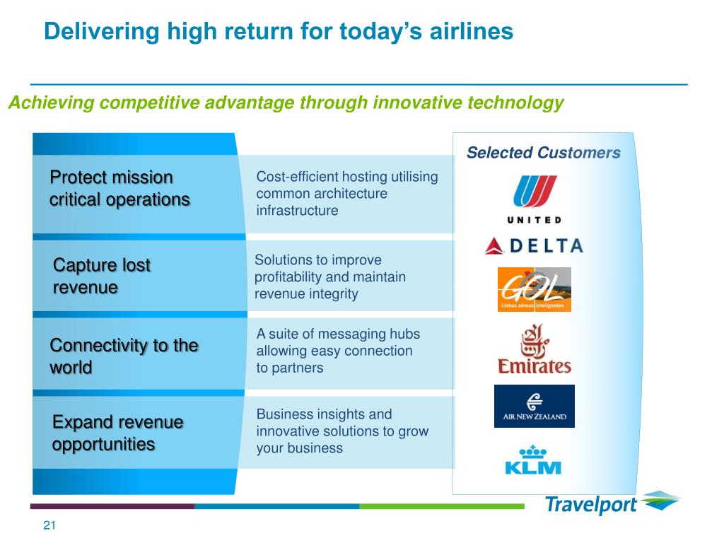 Delivering high return for today's airlines
