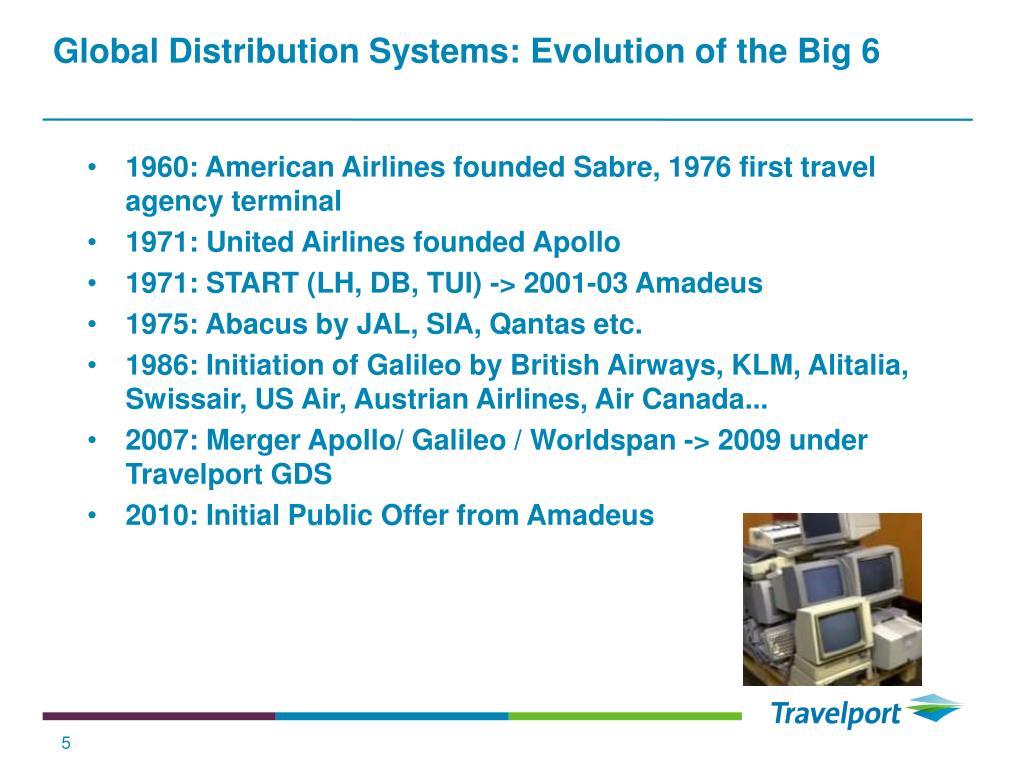 Global Distribution Systems: Evolution of the Big 6