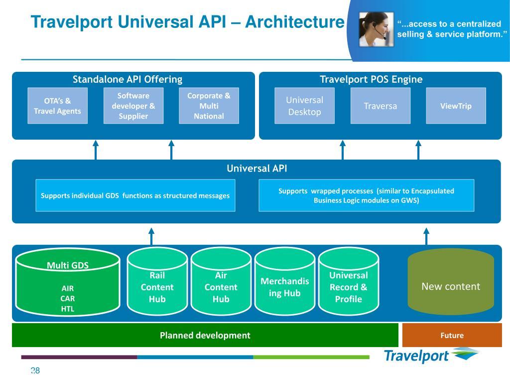 Travelport Universal API – Architecture