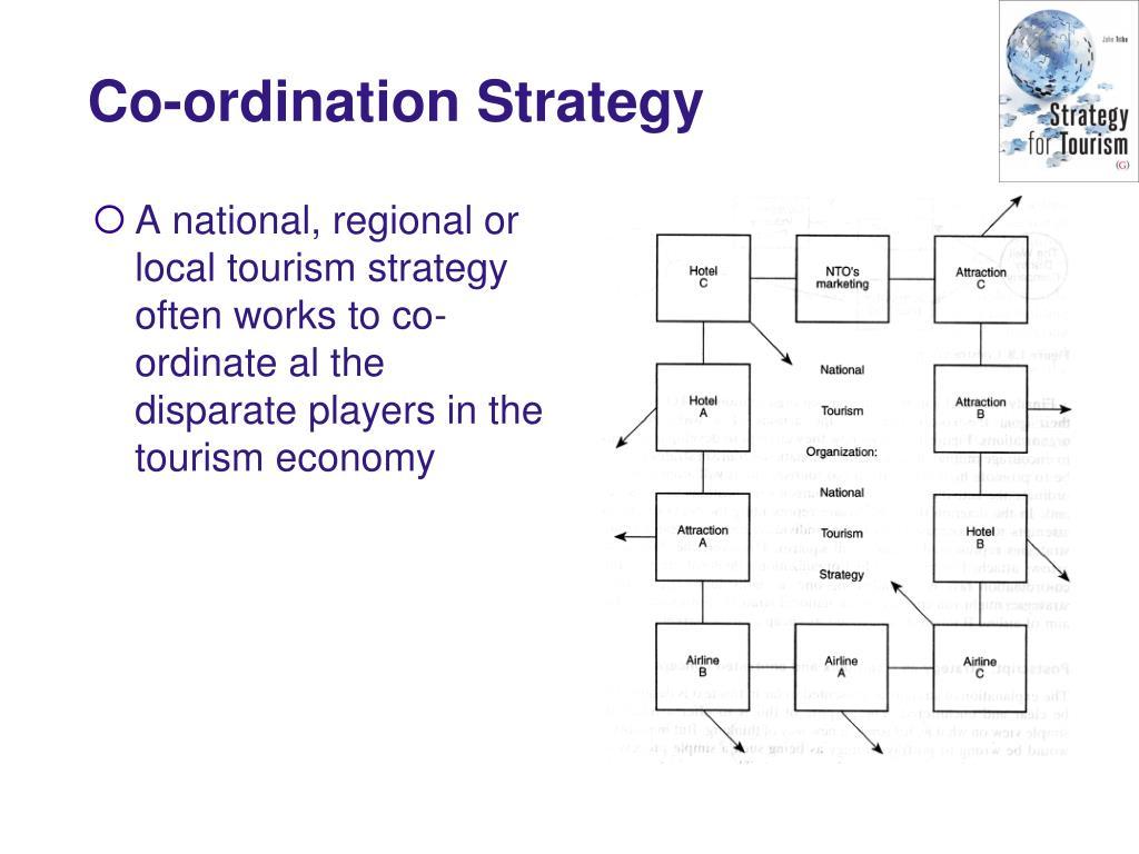 Co-ordination Strategy