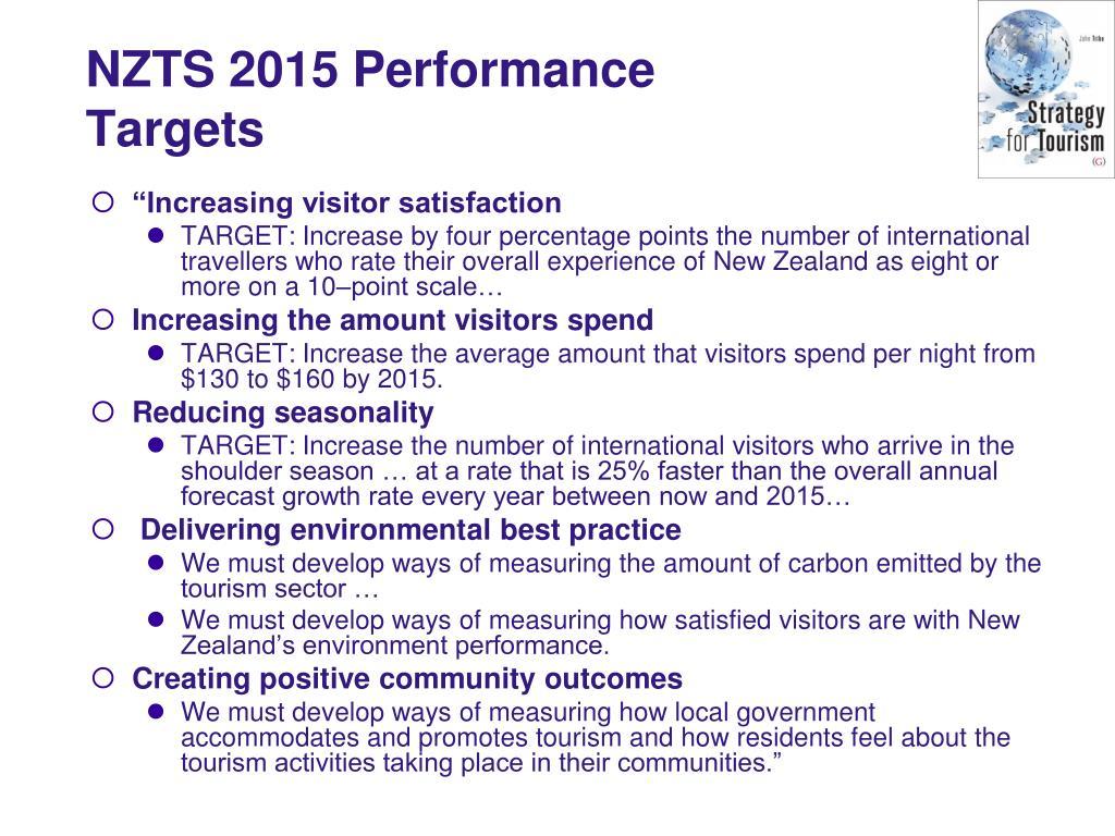 NZTS 2015 Performance Targets