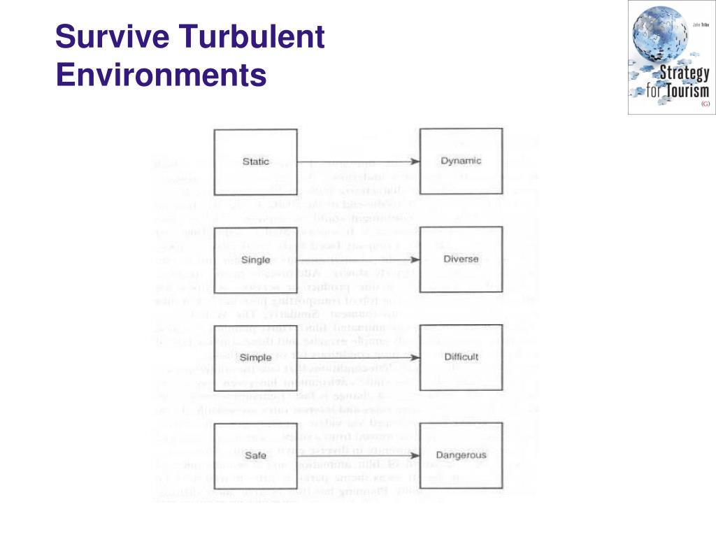 Survive Turbulent Environments