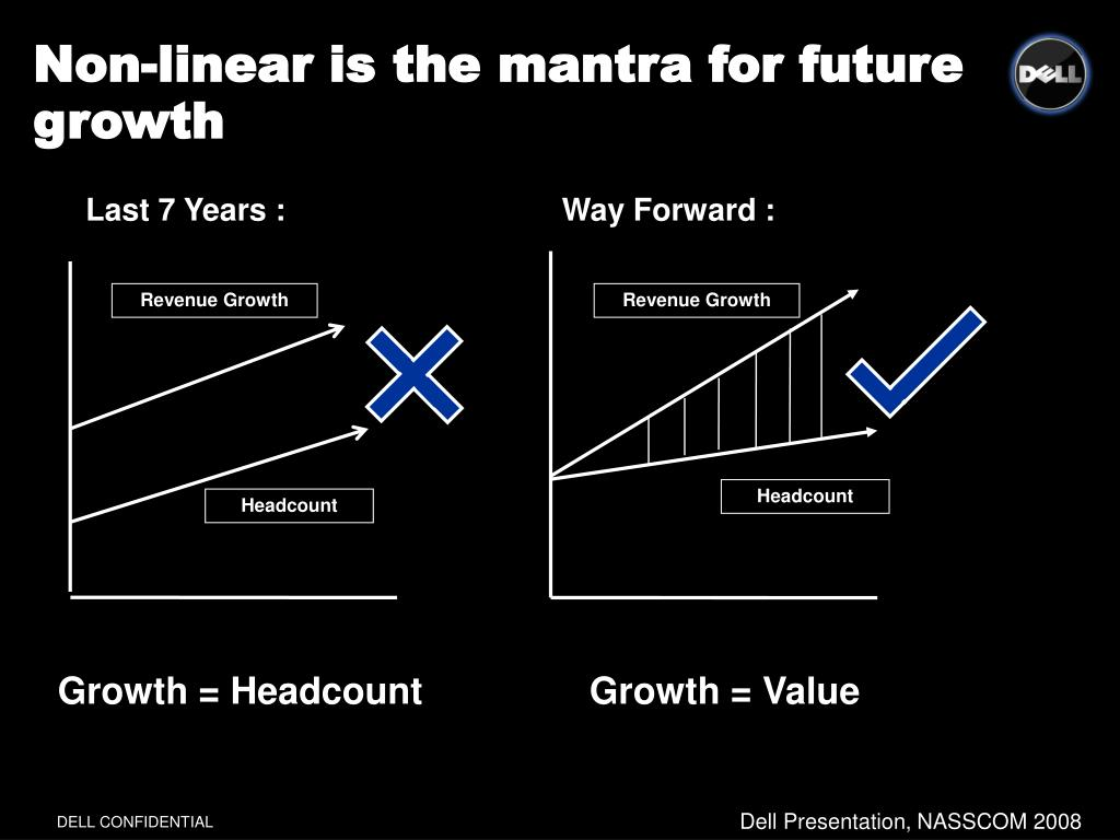 Non-linear is the mantra for future growth