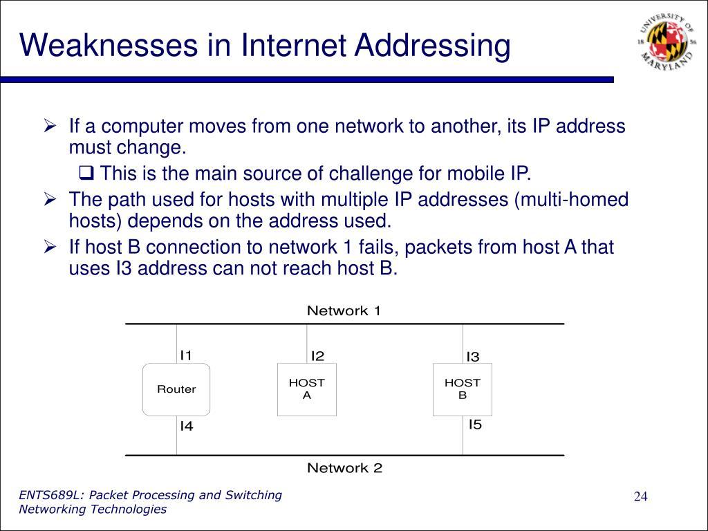 Weaknesses in Internet Addressing