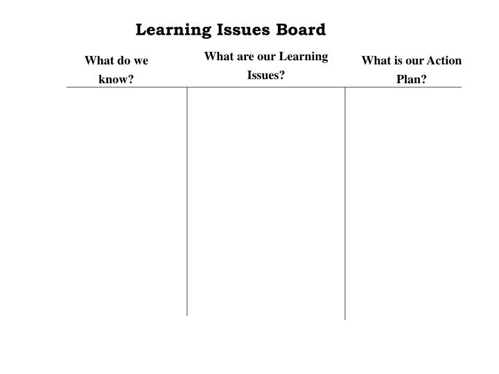 Learning Issues Board