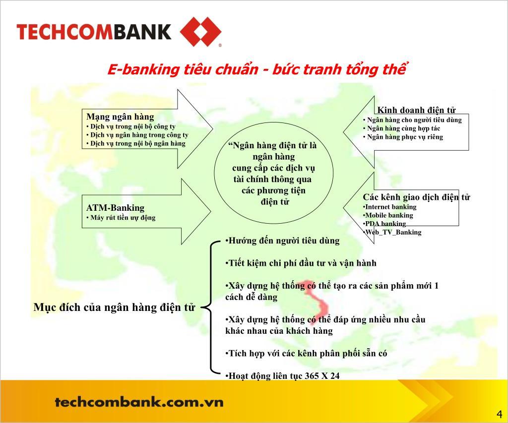 E-banking tiêu chuẩn - bức tranh tổng thể