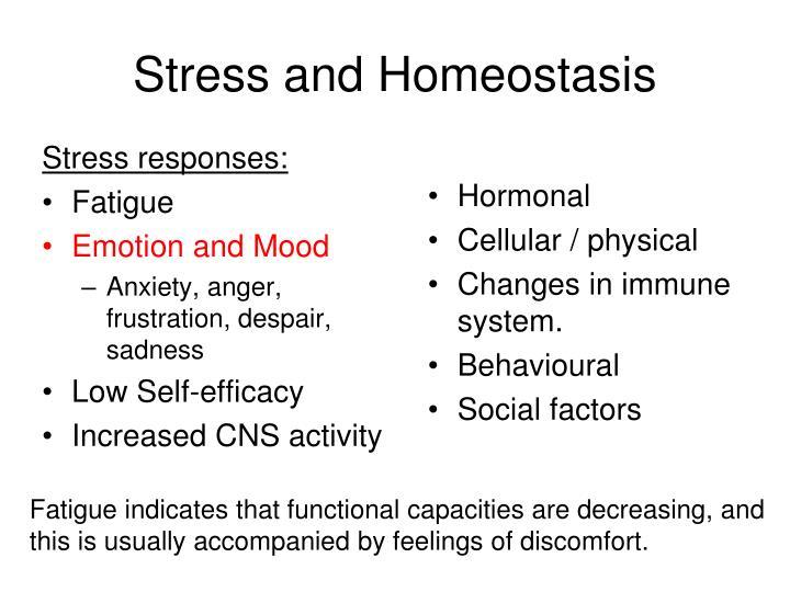 Stress responses: