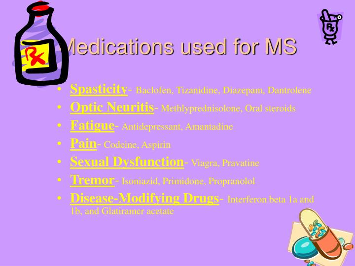 Medications used for MS
