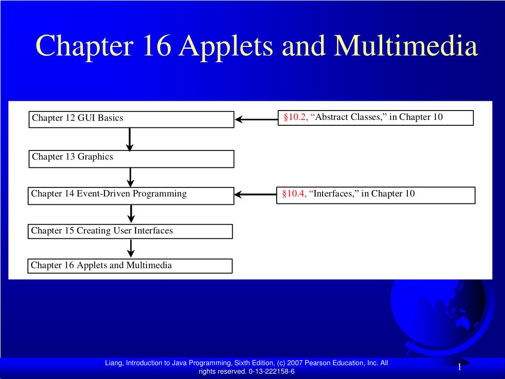 Chapter 16 Applets and Multimedia