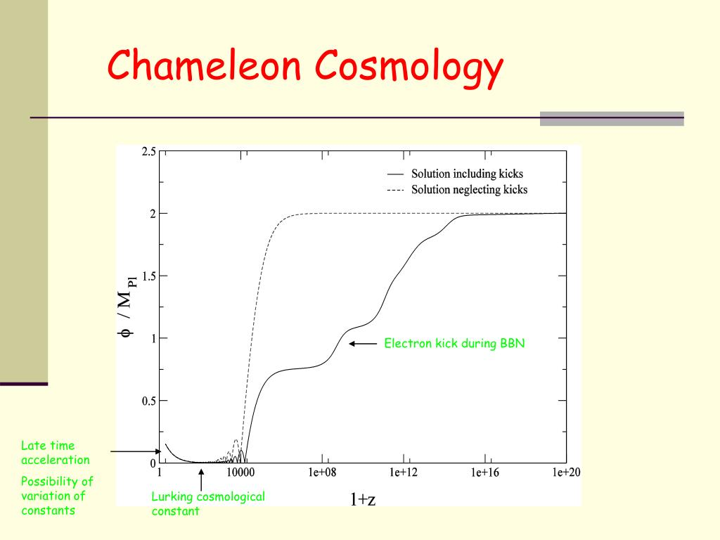 Chameleon Cosmology