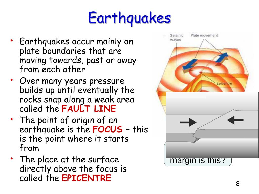 what is the point of origin of an earthquake called