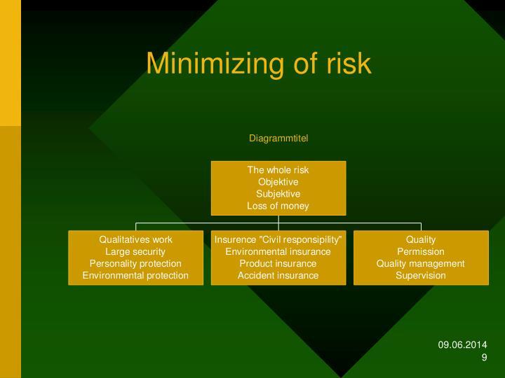 Minimizing of risk