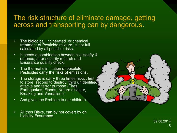 The risk structure of eliminate damage, getting across and transporting can by dangerous