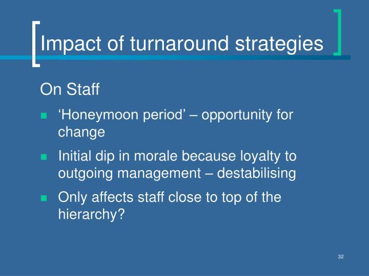 Impact of turnaround strategies