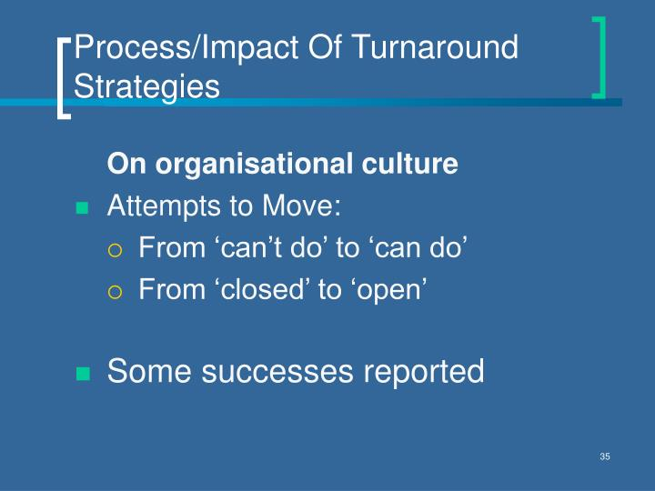 Process/Impact Of Turnaround Strategies