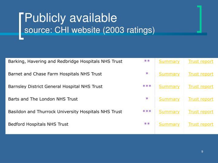 Barking, Havering and Redbridge Hospitals NHS Trust