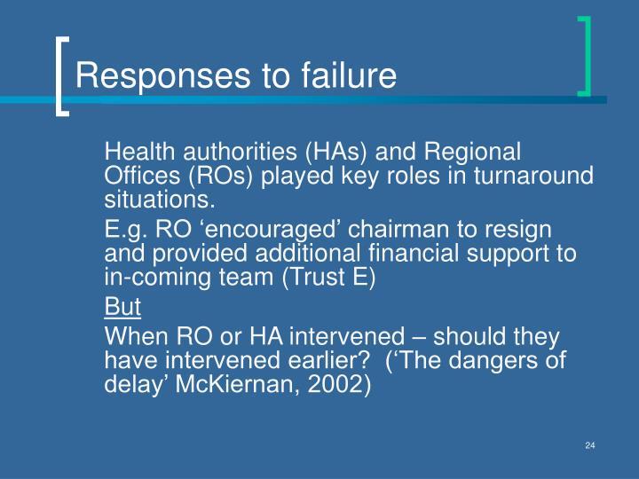 Responses to failure