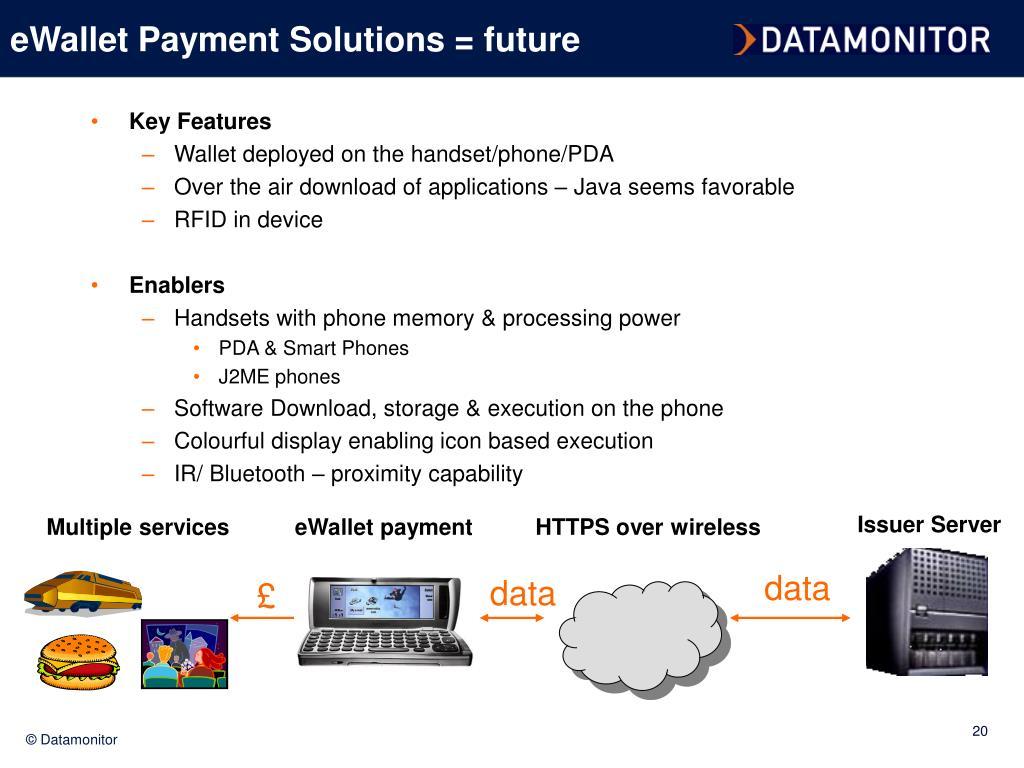 eWallet Payment Solutions = future