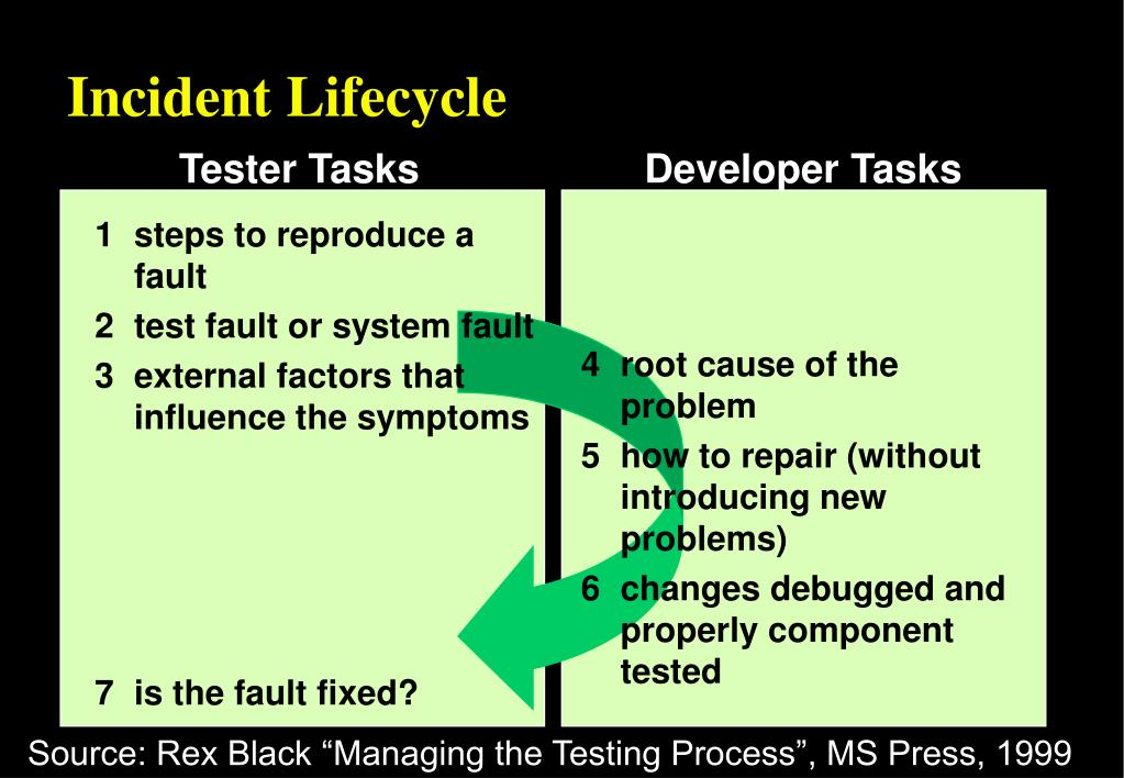 1steps to reproduce a fault