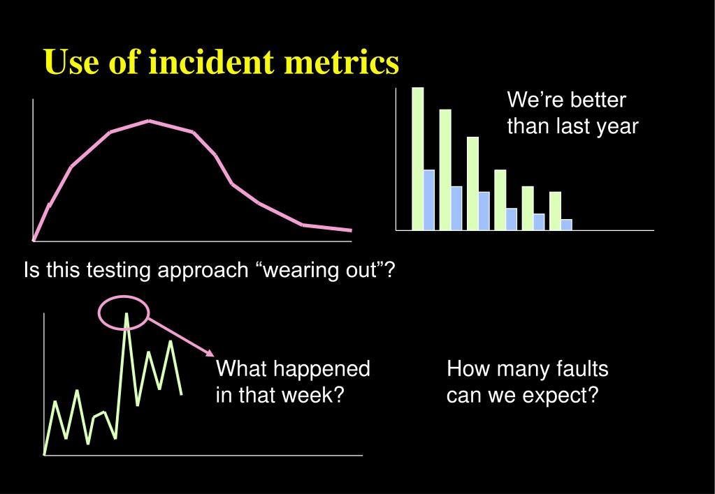 Use of incident metrics