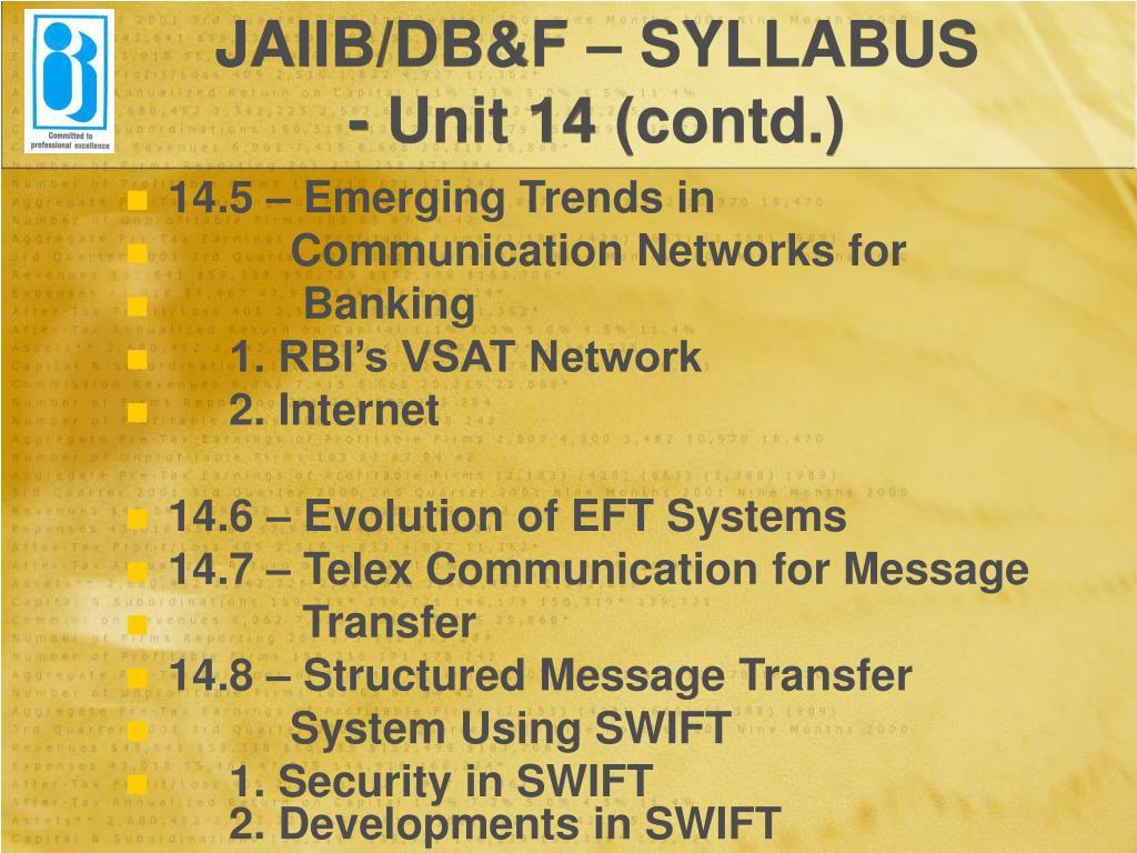 JAIIB/DB&F – SYLLABUS