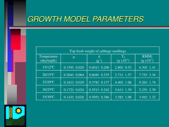 GROWTH MODEL PARAMETERS