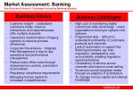 market assessment banking key business drivers challenges facing the banking industry