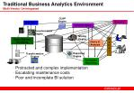 traditional business analytics environment multi vendor un integrated