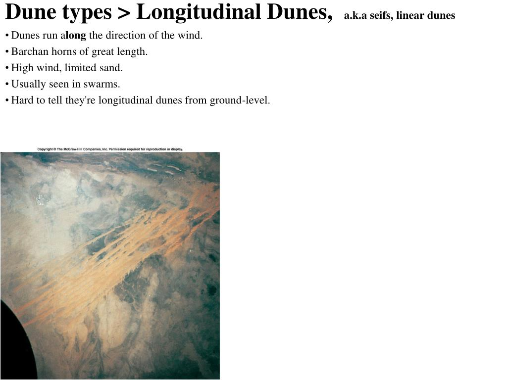 Dune types > Longitudinal Dunes,