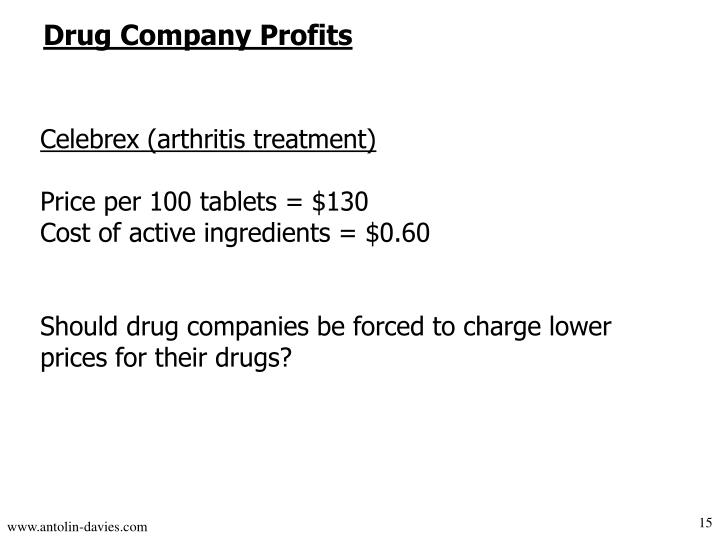 Drug Company Profits