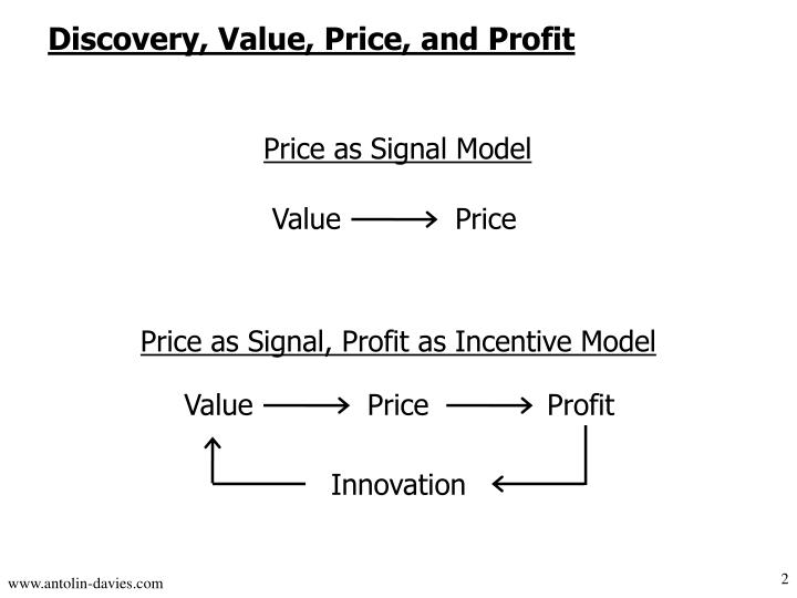 Discovery, Value, Price, and Profit