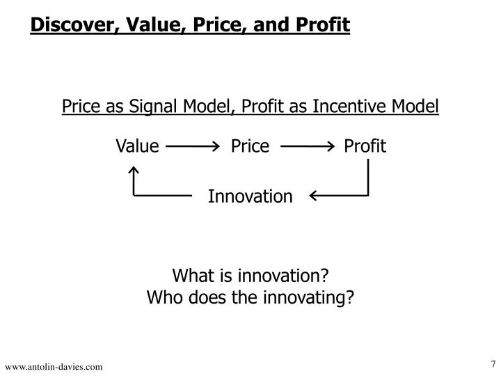 Discover, Value, Price, and Profit