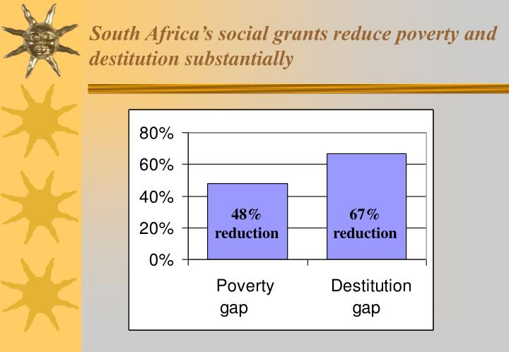 South Africa's social grants reduce poverty and destitution substantially