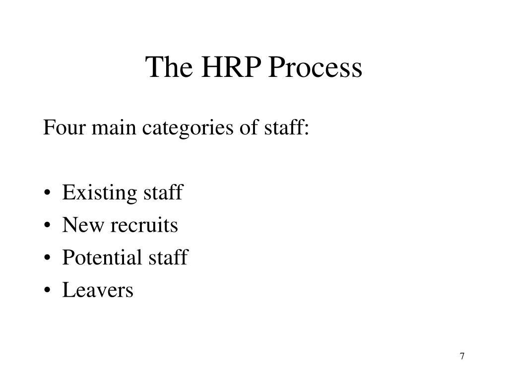 The HRP Process